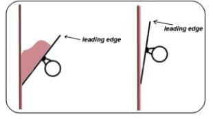 Trowel Technique